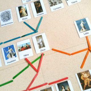cartes dieux mythologie grecque